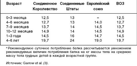 Таблица анализ крови на холестерин